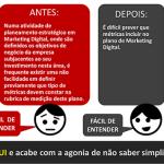NOVO WORKSHOP: Escreva Frases Simples, Curtas e Claras
